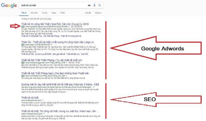 phân biệt SEO và google adwords