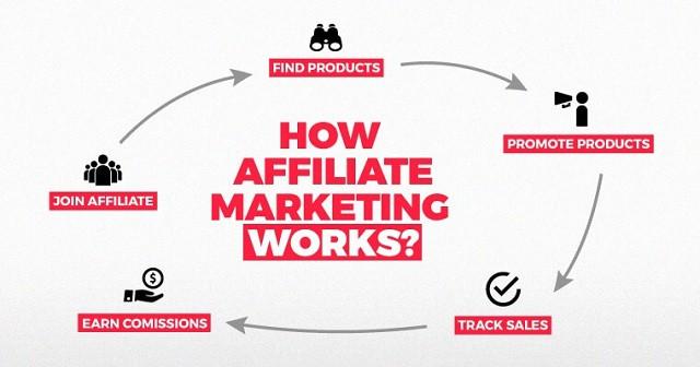 affiliate marketing mmo